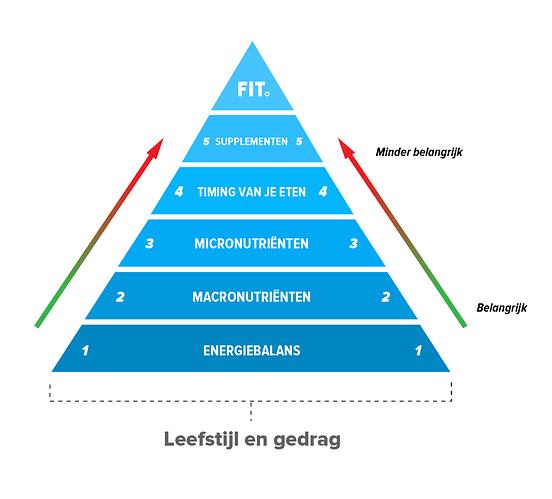 Piramide-FIT-01